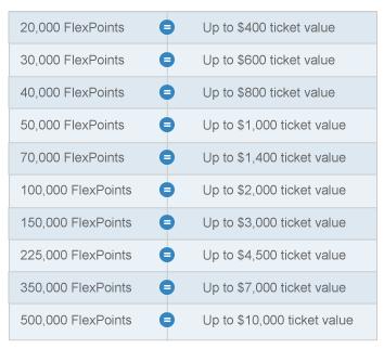 flexperks flight redemption Racking up Free Flights with Flexperks Travel Rewards Signature Visa