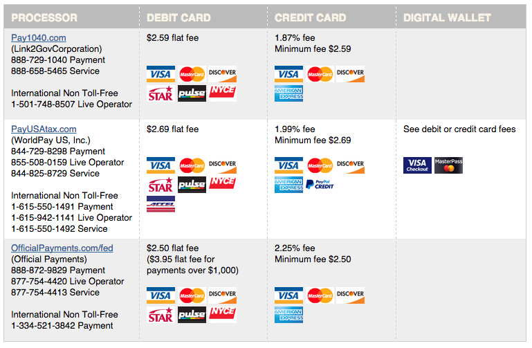 IRS credit card processors